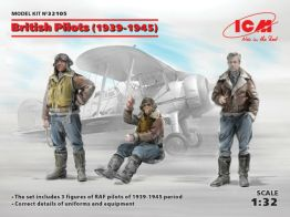 ICM Pilot Figures